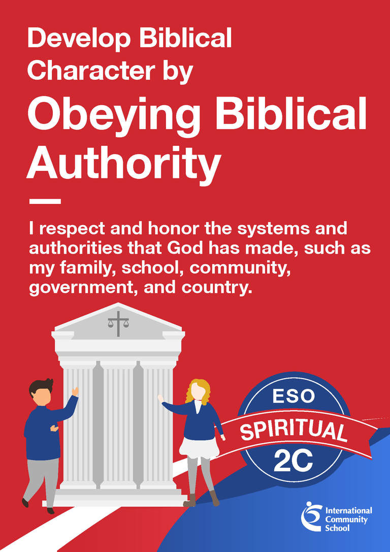 Obeying Biblical Authority